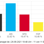 2021_09_26_Bundestagswahl_Zweitstimme_7.png