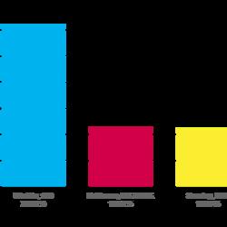 Erststimme Landtagswahl